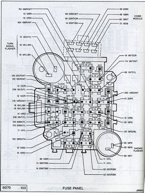 jeep comanche fuse box - fusebox and wiring diagram symbol-prove -  symbol-prove.paoloemartina.it  diagram database - paoloemartina.it